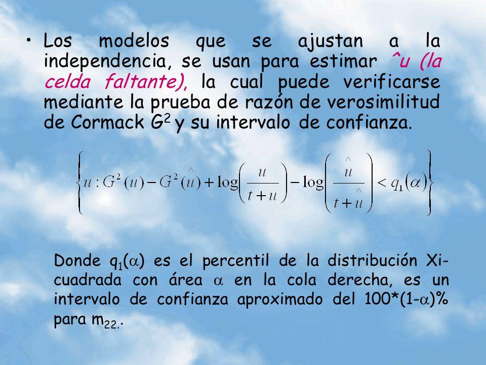 Los modelos que se ajustan a la independencia, se usan para estimar ^u (la celda faltante), la cual puede verificarse mediante la prueba de razón de verosimilitud de Cormack G2 y su intervalo de confianza.