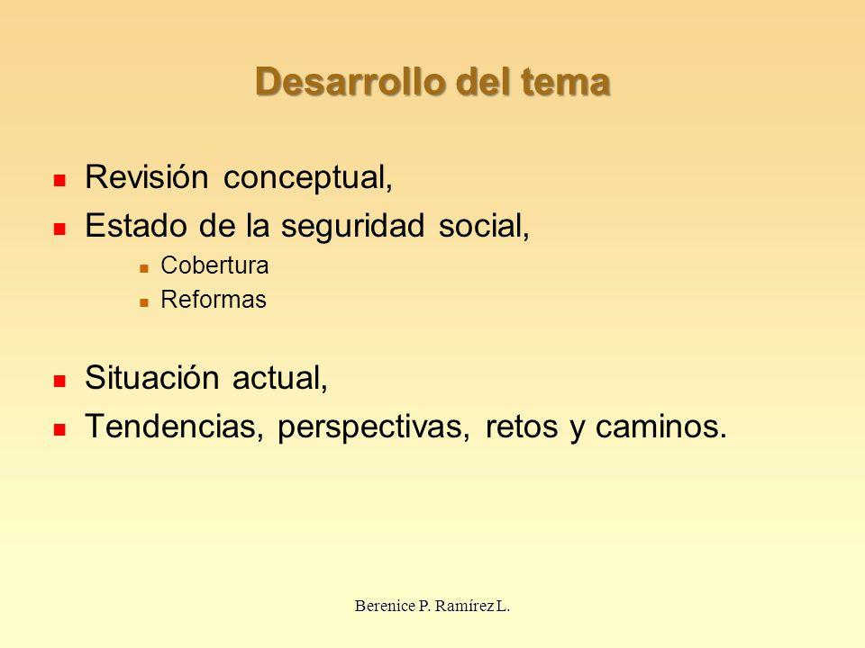 Desarrollo del tema Revisión conceptual,