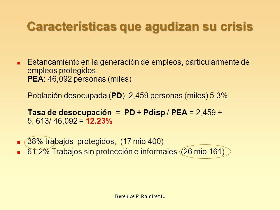 Características que agudizan su crisis