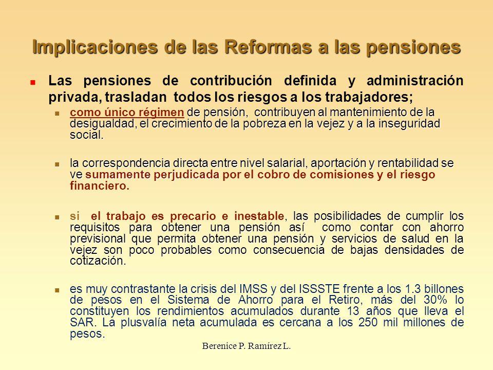 Implicaciones de las Reformas a las pensiones