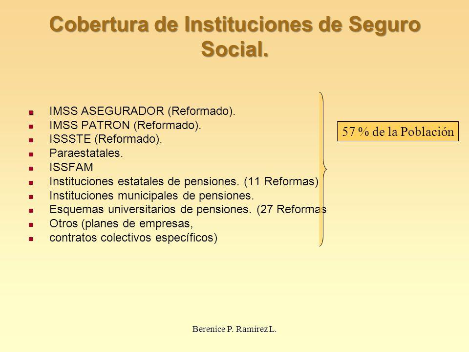 Cobertura de Instituciones de Seguro Social.