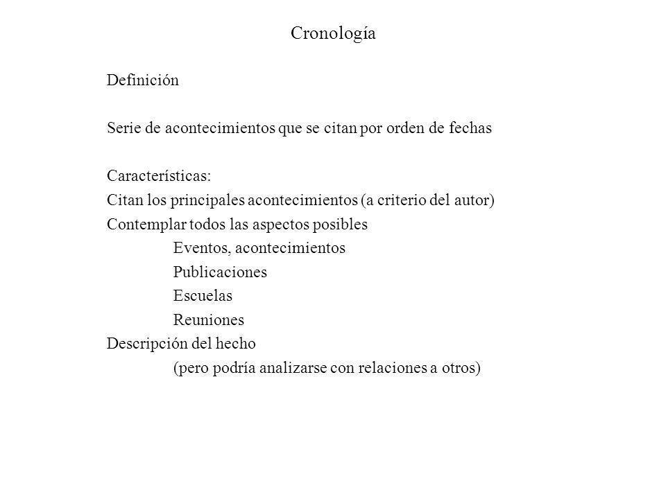 Cronología Definición