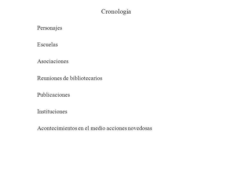 Cronología Personajes Escuelas Asociaciones