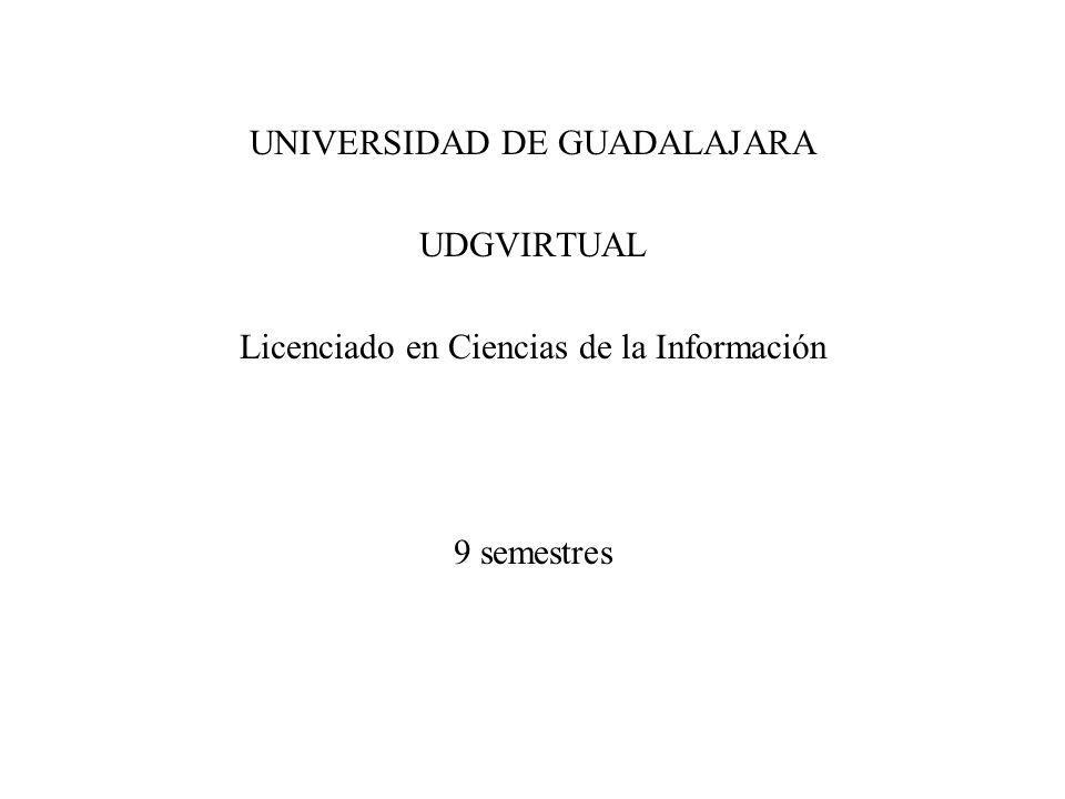UNIVERSIDAD DE GUADALAJARA UDGVIRTUAL