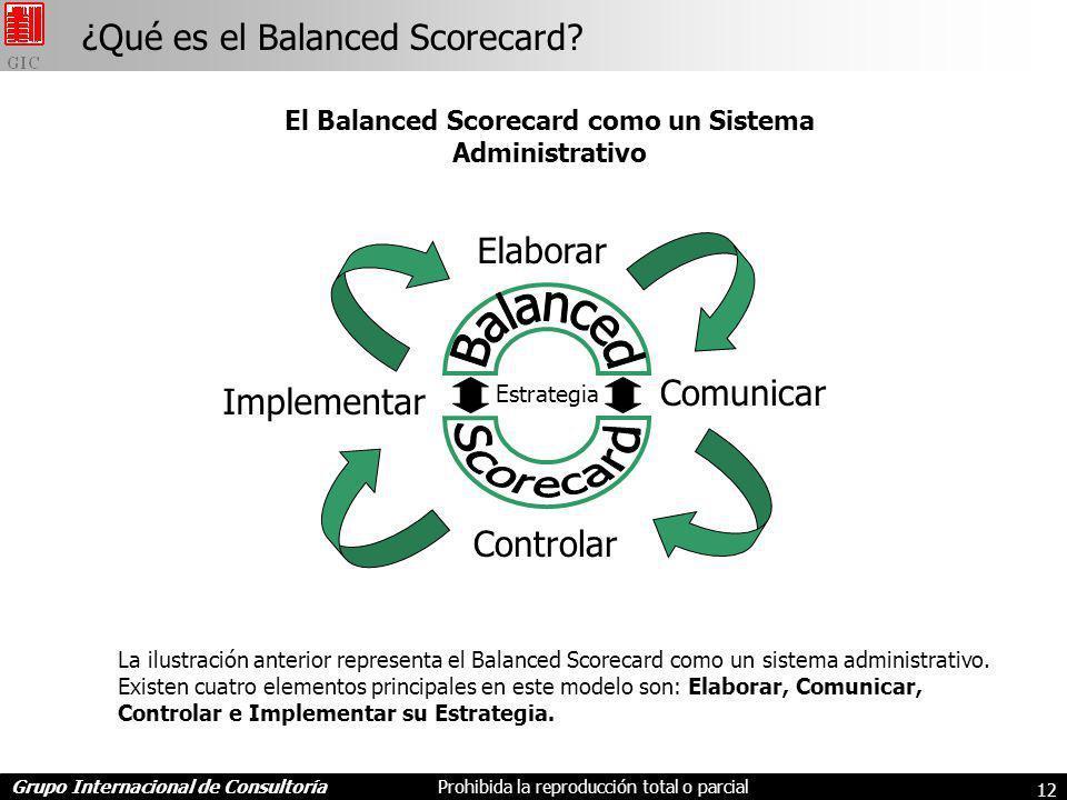 El Balanced Scorecard como un Sistema Administrativo