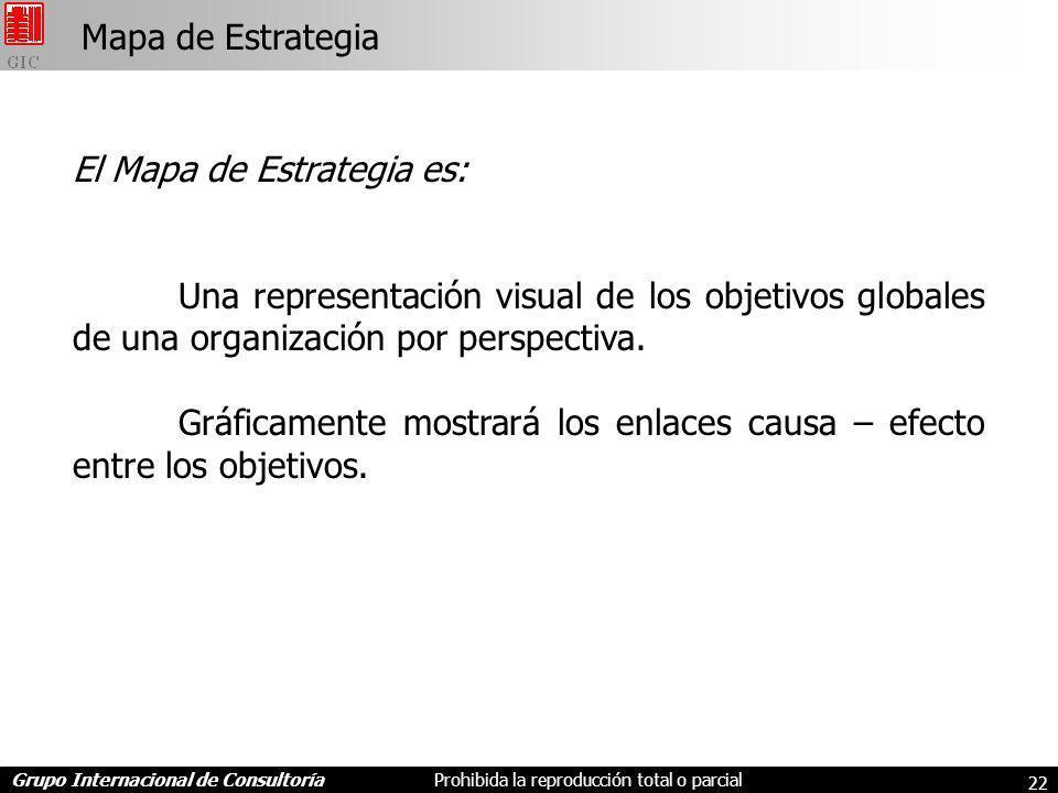 Mapa de Estrategia El Mapa de Estrategia es: Una representación visual de los objetivos globales de una organización por perspectiva.