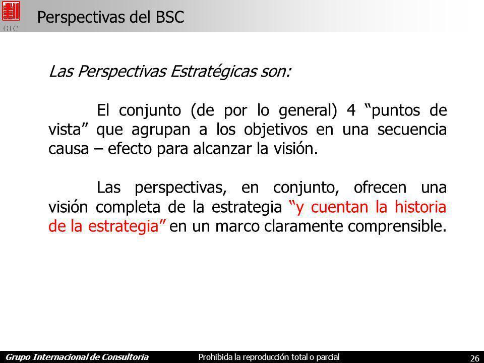 Perspectivas del BSC Las Perspectivas Estratégicas son:
