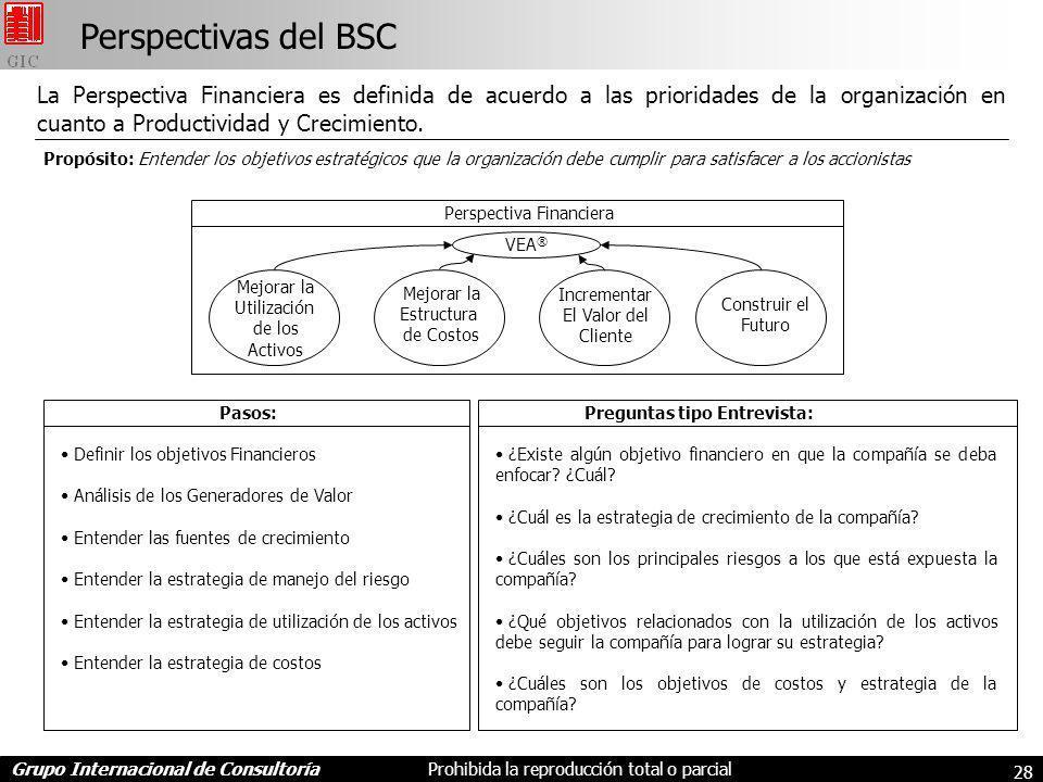 Perspectivas del BSC La Perspectiva Financiera es definida de acuerdo a las prioridades de la organización en cuanto a Productividad y Crecimiento.