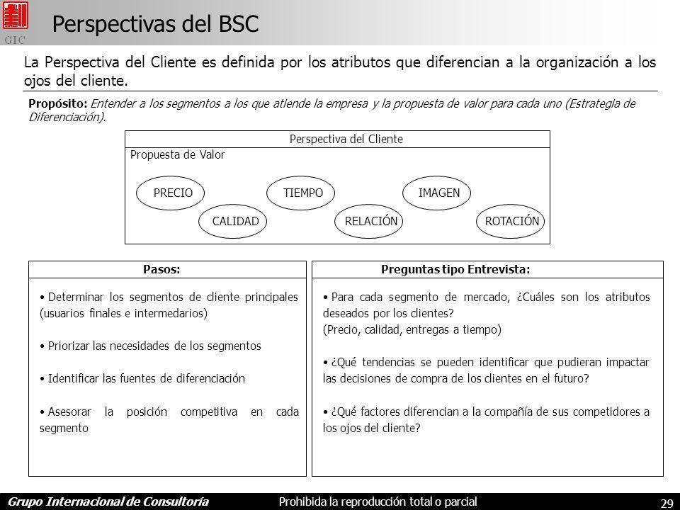 Perspectivas del BSC La Perspectiva del Cliente es definida por los atributos que diferencian a la organización a los ojos del cliente.