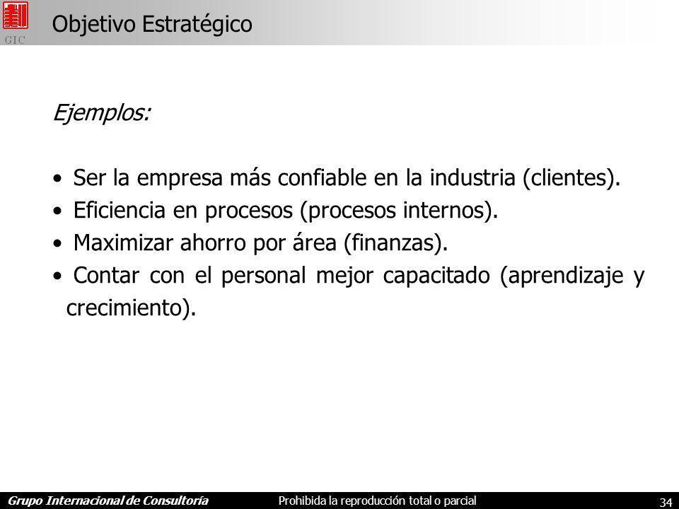 Objetivo Estratégico Ejemplos: Ser la empresa más confiable en la industria (clientes). Eficiencia en procesos (procesos internos).