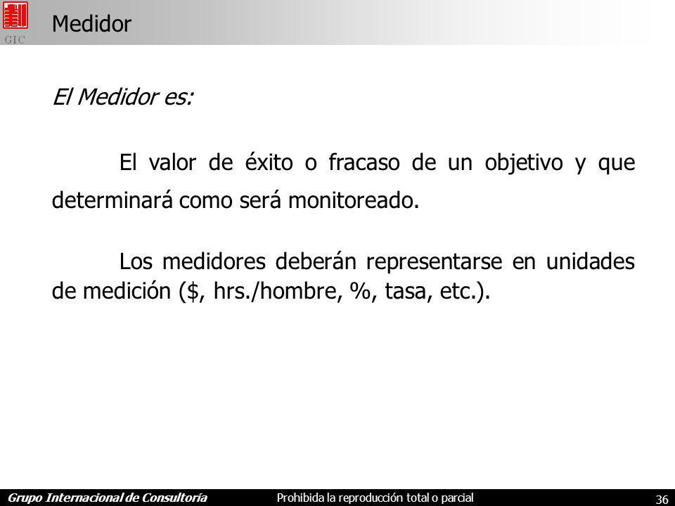 Medidor El Medidor es: El valor de éxito o fracaso de un objetivo y que determinará como será monitoreado.