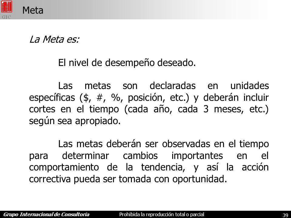 Meta La Meta es: El nivel de desempeño deseado.