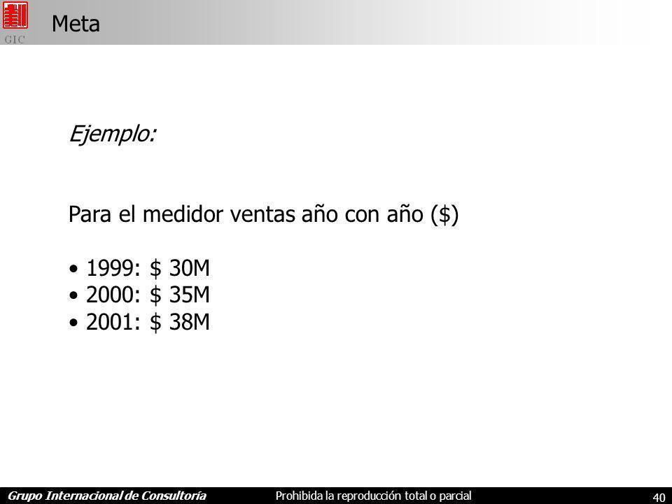 Meta Ejemplo: Para el medidor ventas año con año ($) 1999: $ 30M 2000: $ 35M 2001: $ 38M