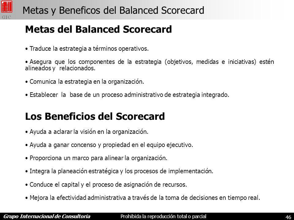 Metas y Beneficos del Balanced Scorecard