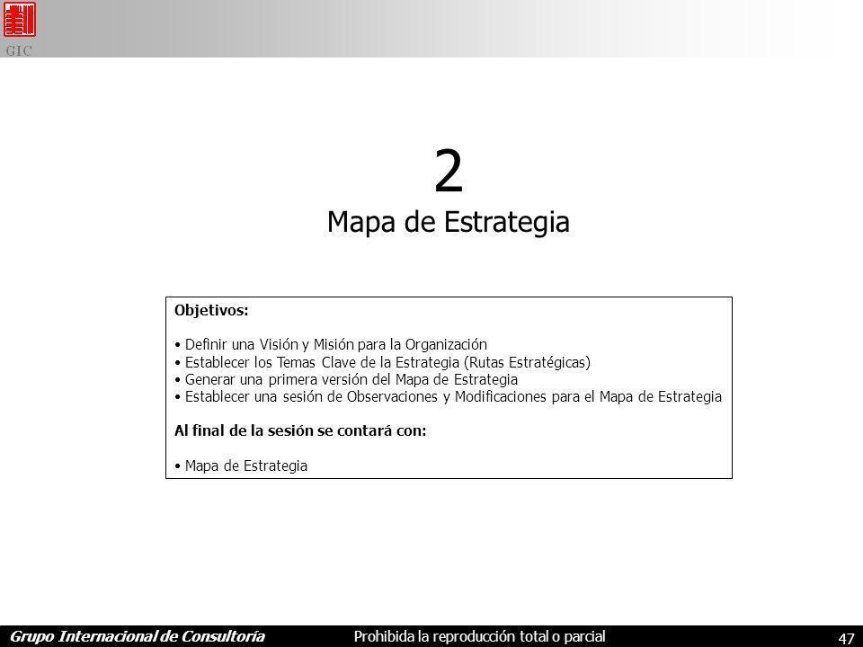 2 Mapa de Estrategia Objetivos: