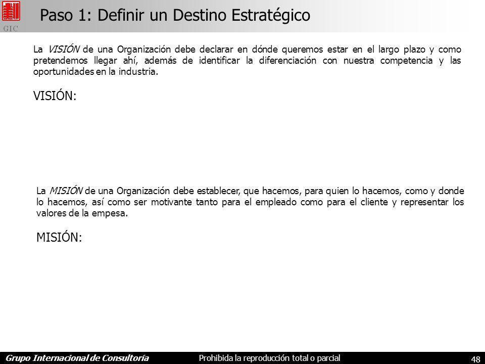 Paso 1: Definir un Destino Estratégico