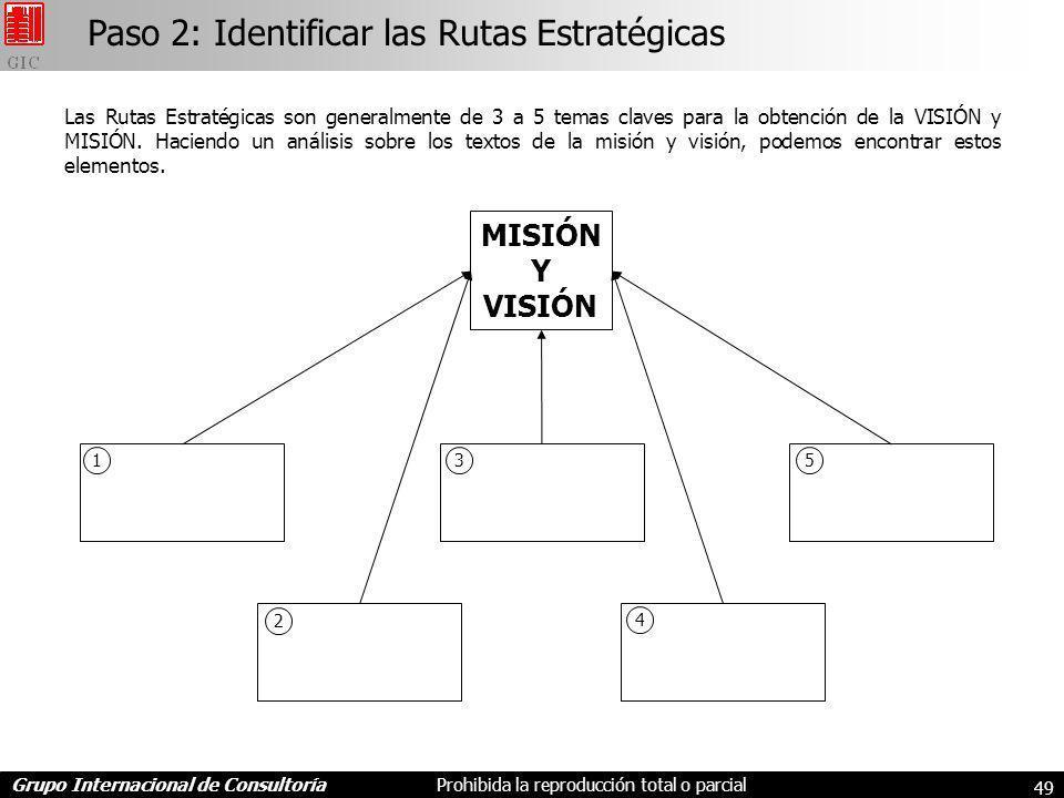 Paso 2: Identificar las Rutas Estratégicas