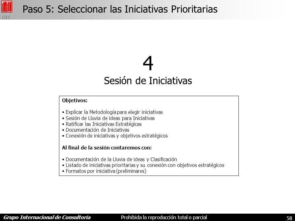 4 Paso 5: Seleccionar las Iniciativas Prioritarias