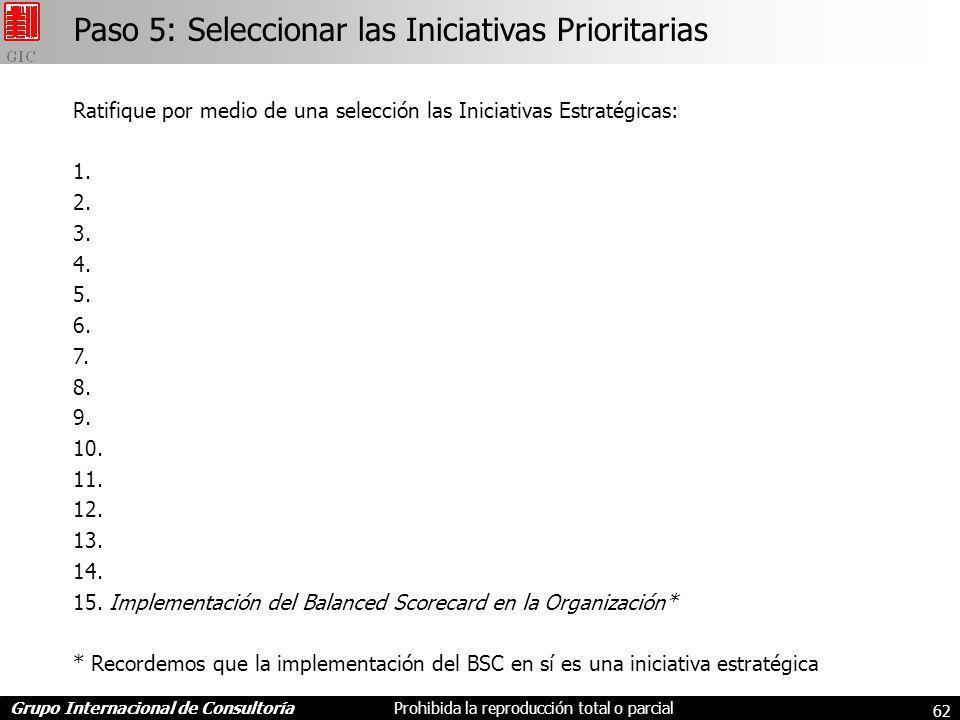 Paso 5: Seleccionar las Iniciativas Prioritarias