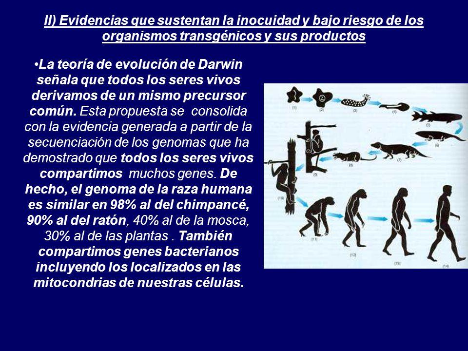 II) Evidencias que sustentan la inocuidad y bajo riesgo de los organismos transgénicos y sus productos