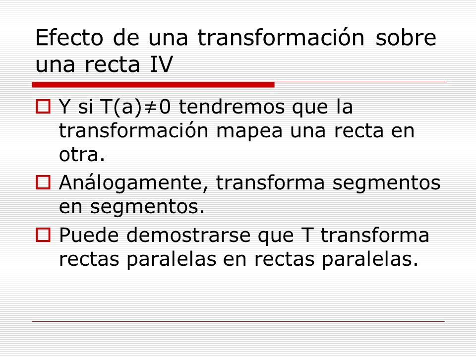 Efecto de una transformación sobre una recta IV