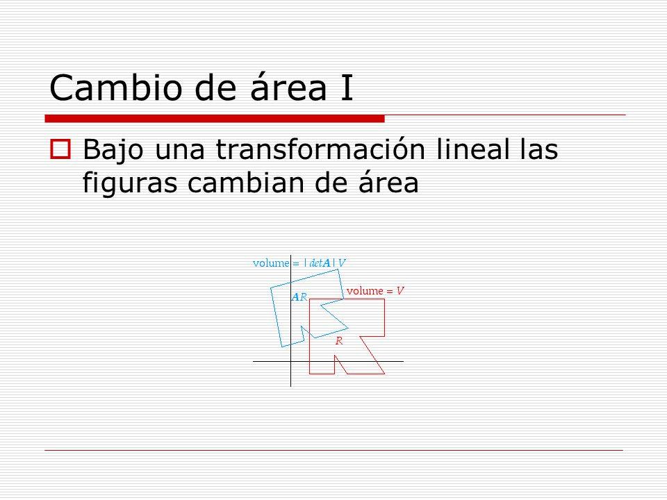 Cambio de área I Bajo una transformación lineal las figuras cambian de área