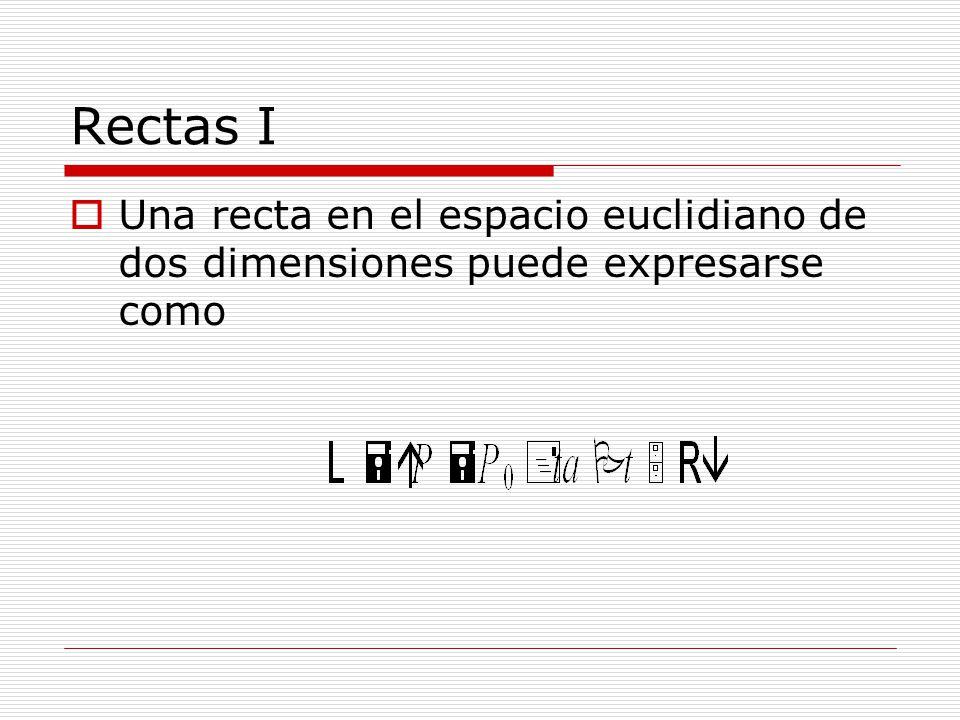 Rectas I Una recta en el espacio euclidiano de dos dimensiones puede expresarse como