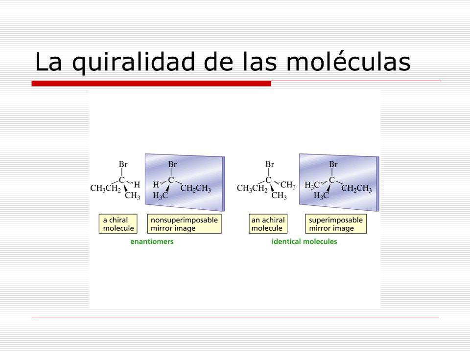 La quiralidad de las moléculas