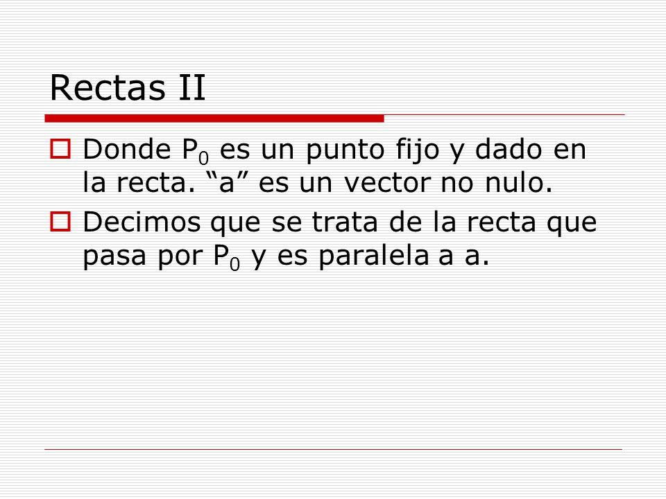Rectas II Donde P0 es un punto fijo y dado en la recta. a es un vector no nulo.