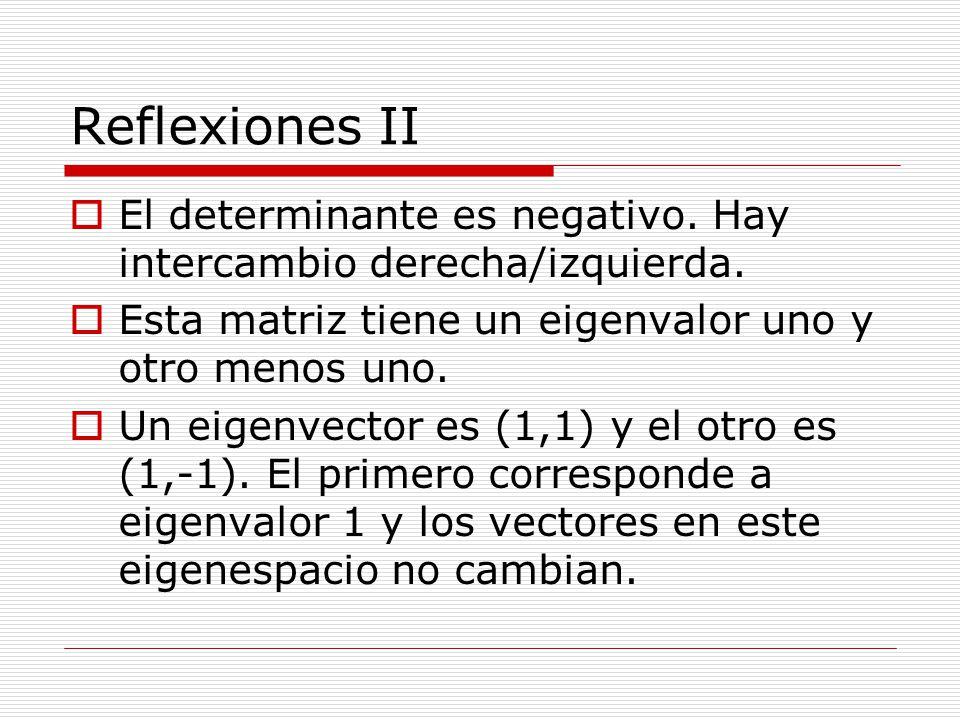 Reflexiones II El determinante es negativo. Hay intercambio derecha/izquierda. Esta matriz tiene un eigenvalor uno y otro menos uno.