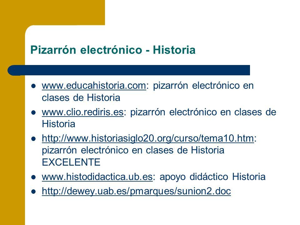 Pizarrón electrónico - Historia