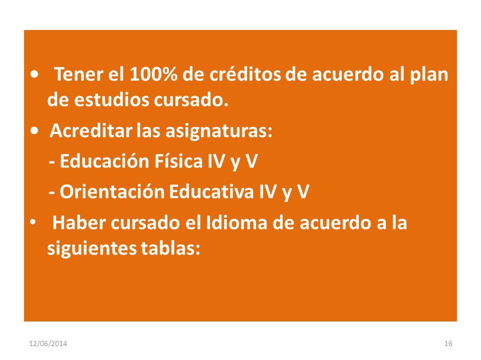 • Tener el 100% de créditos de acuerdo al plan de estudios cursado.