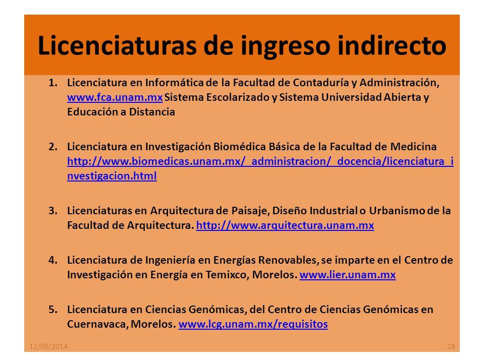 Licenciaturas de ingreso indirecto
