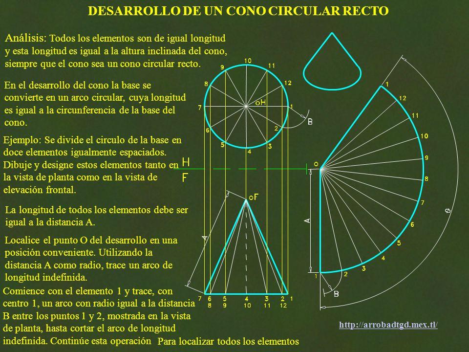 DESARROLLO DE UN CONO CIRCULAR RECTO