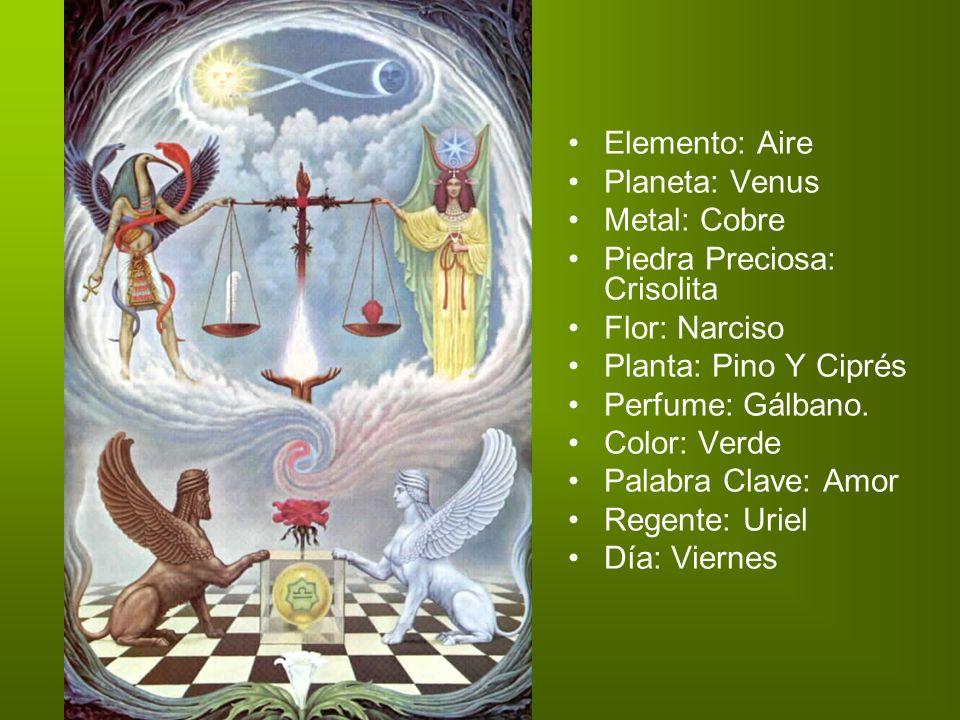 Elemento: Aire Planeta: Venus Metal: Cobre Piedra Preciosa: Crisolita. Flor: Narciso Planta: Pino Y Ciprés
