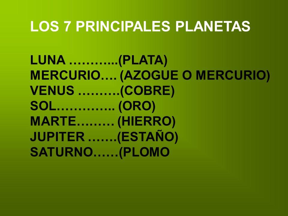 LOS 7 PRINCIPALES PLANETAS
