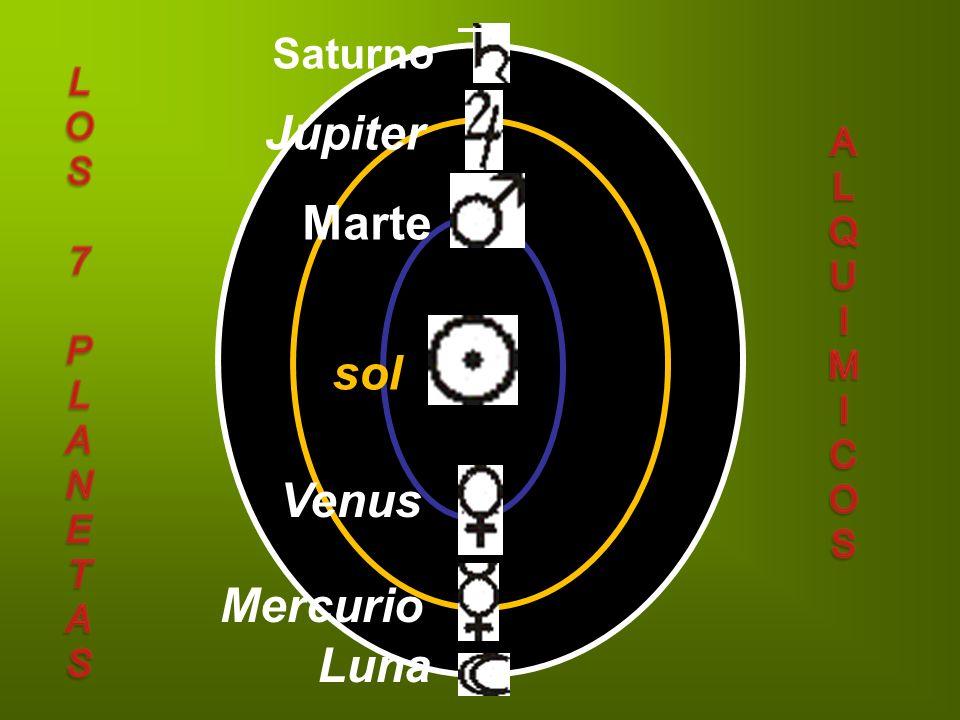 Saturno Júpiter Marte sol Venus Mercurio Luna