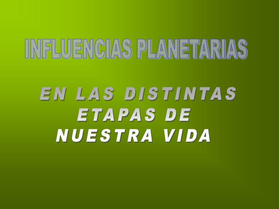 INFLUENCIAS PLANETARIAS