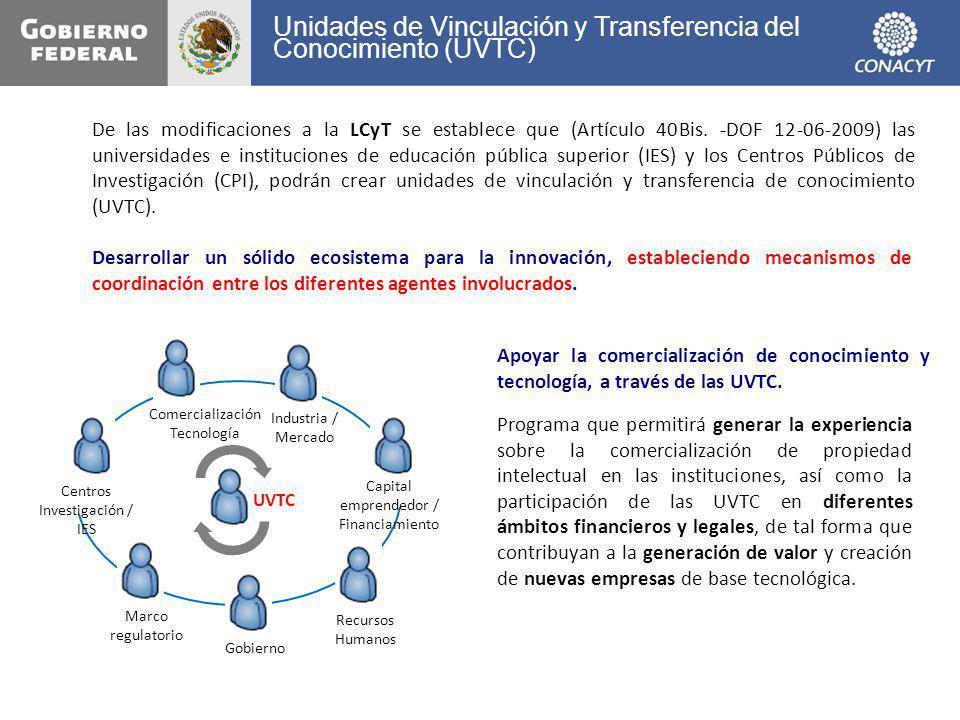 Unidades de Vinculación y Transferencia del Conocimiento (UVTC)