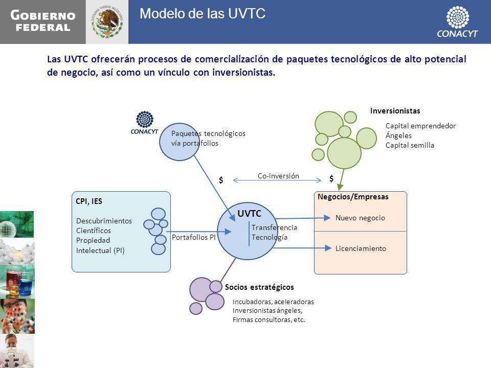 Modelo de las UVTC