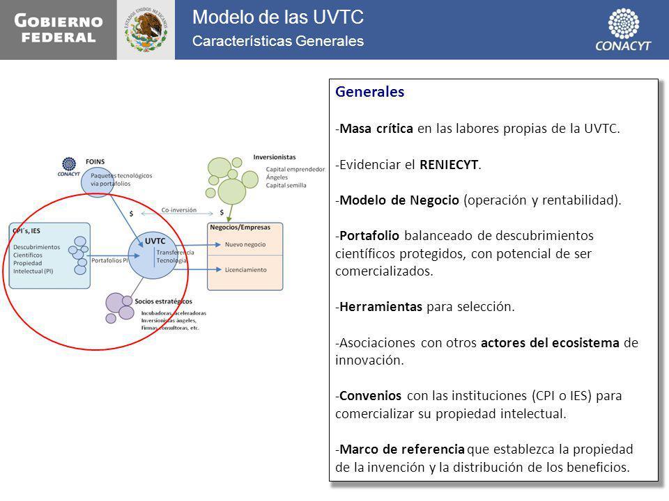 Modelo de las UVTC Generales Características Generales