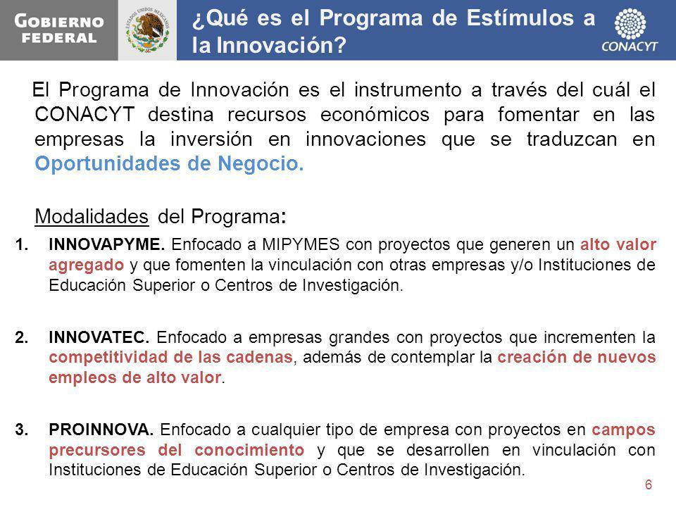 ¿Qué es el Programa de Estímulos a la Innovación