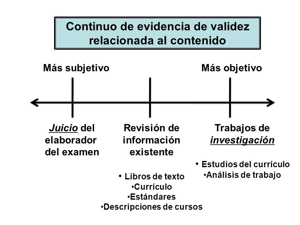 Continuo de evidencia de validez relacionada al contenido