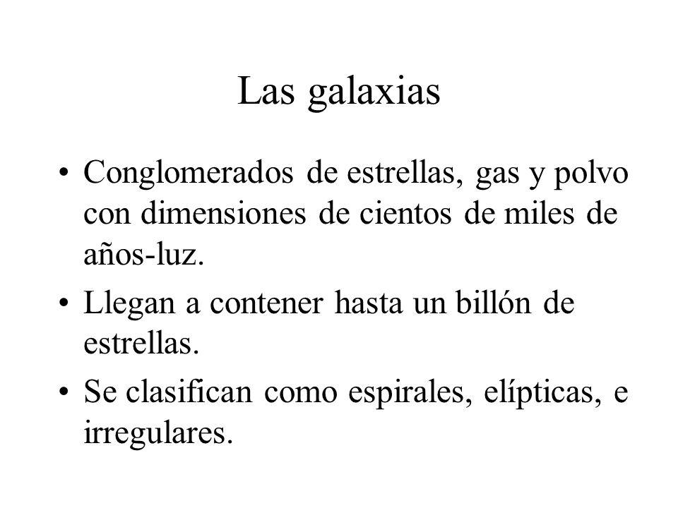 Las galaxias Conglomerados de estrellas, gas y polvo con dimensiones de cientos de miles de años-luz.