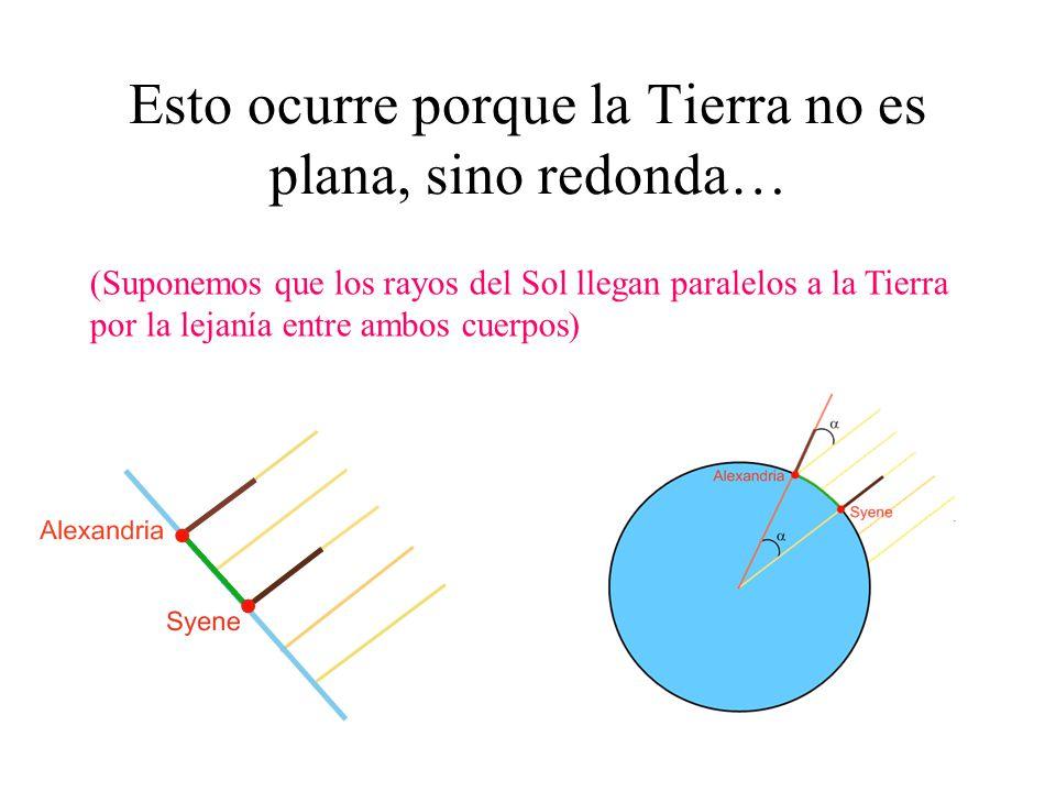 Esto ocurre porque la Tierra no es plana, sino redonda…
