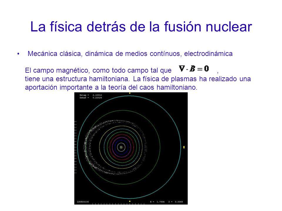 La física detrás de la fusión nuclear