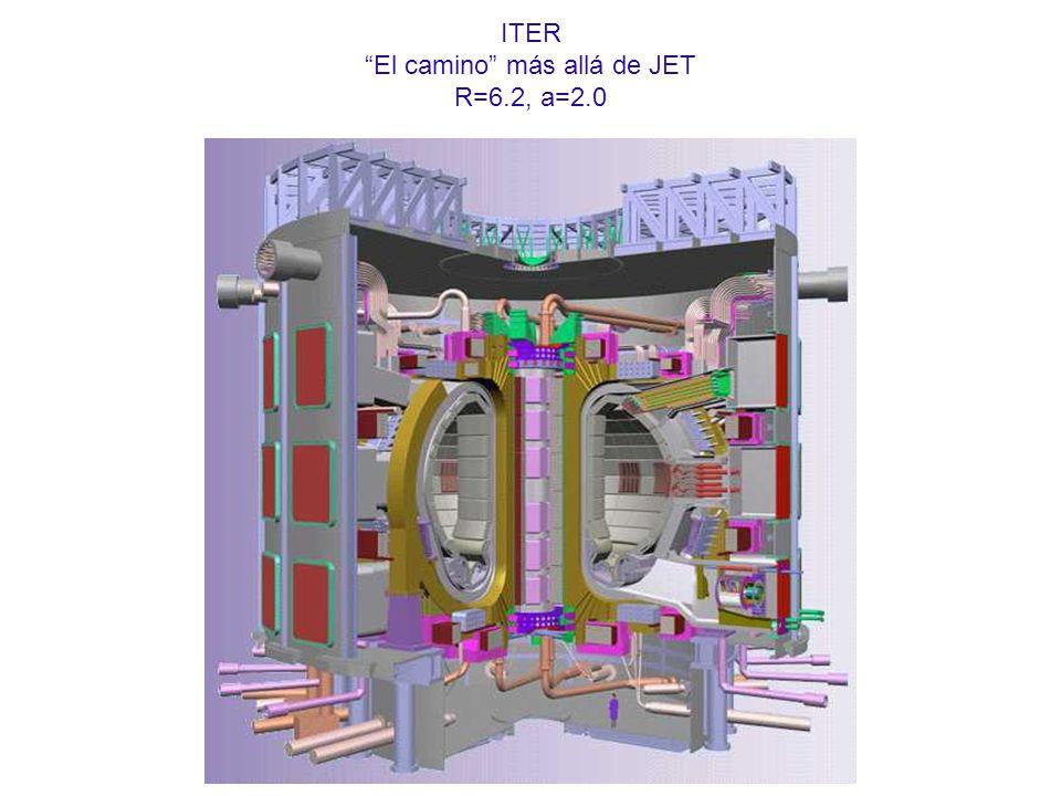 ITER El camino más allá de JET R=6.2, a=2.0