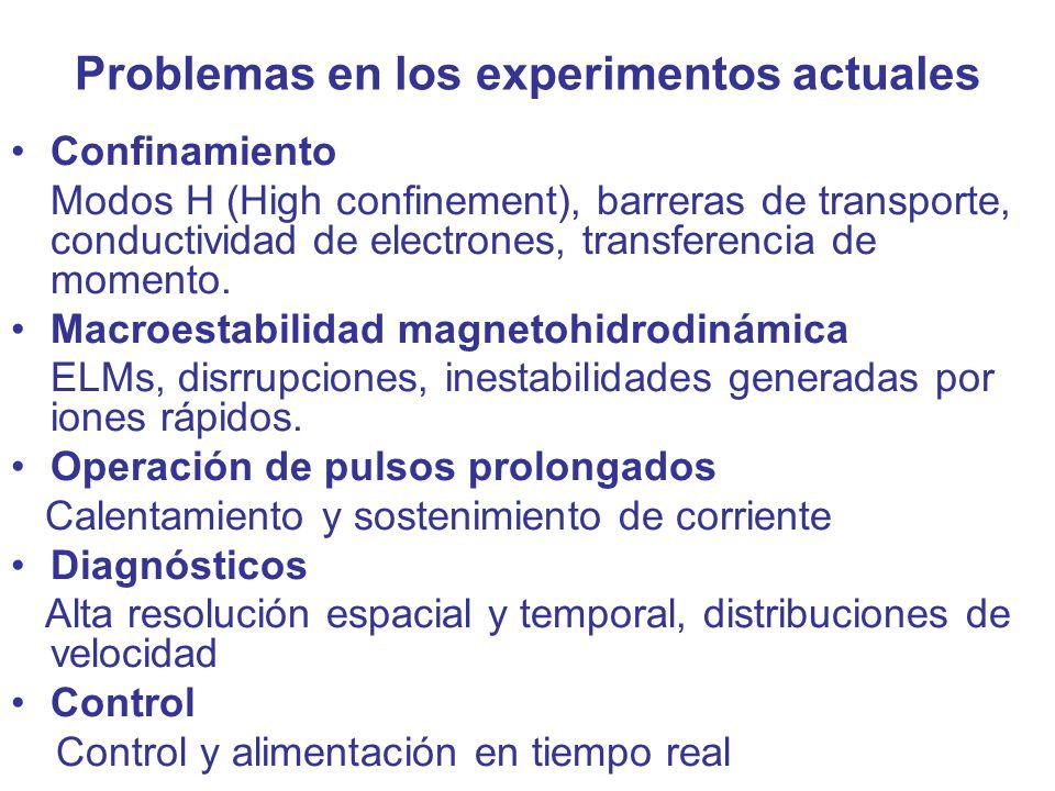 Problemas en los experimentos actuales