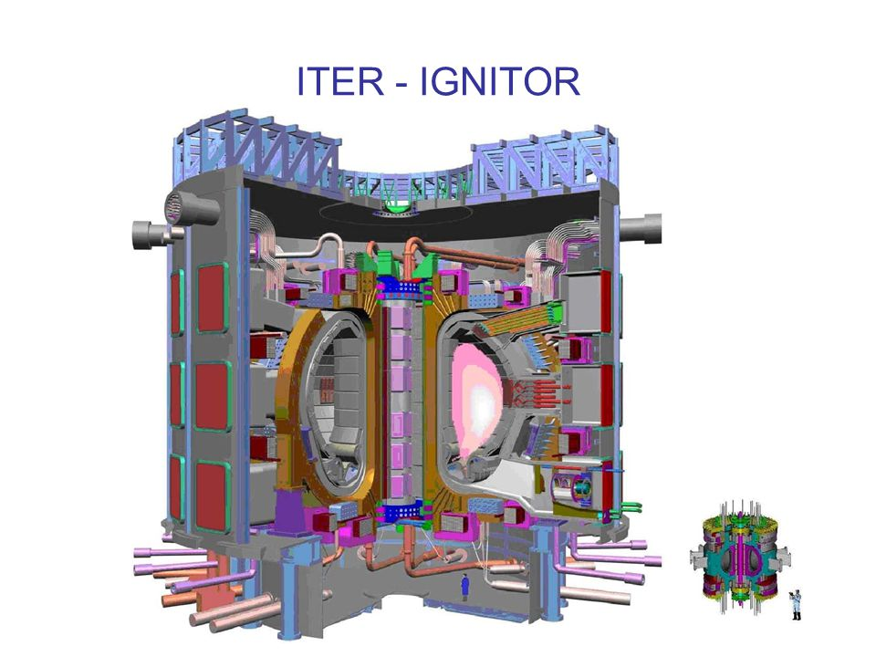 ITER - IGNITOR