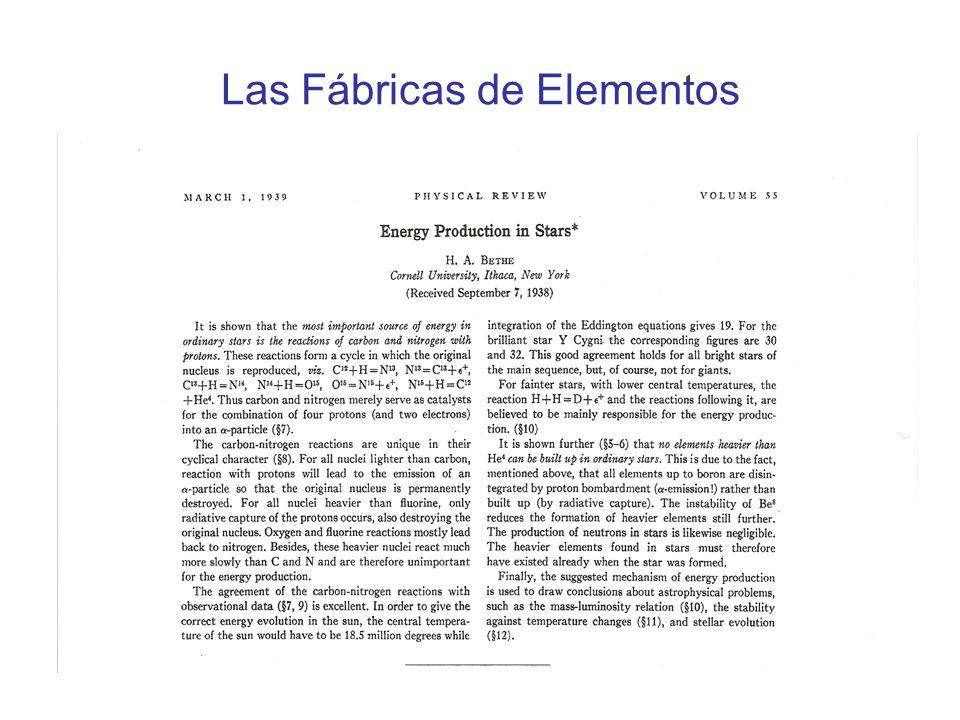 Las Fábricas de Elementos